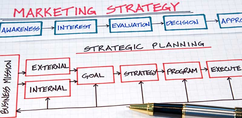 marketing plans template