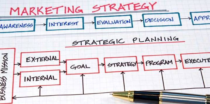 Marketing Plan Template  Startup Connection