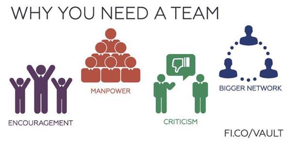 startup team - startup executive summary
