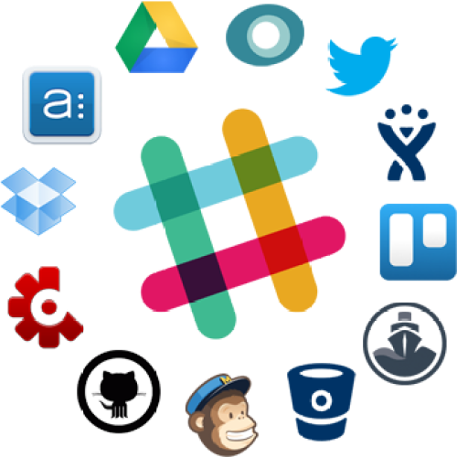 slack integrations