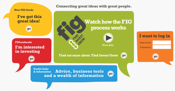 FIG - Find Invest Grow - StartUpLift