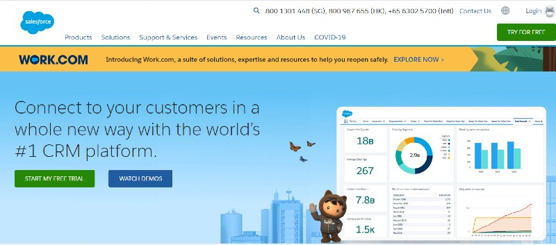 Salesforce - Best CRM Software