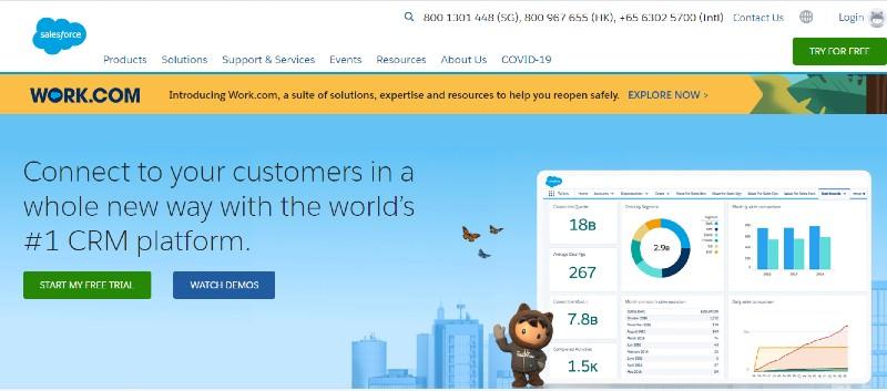 Salesforce - Best CRM Software