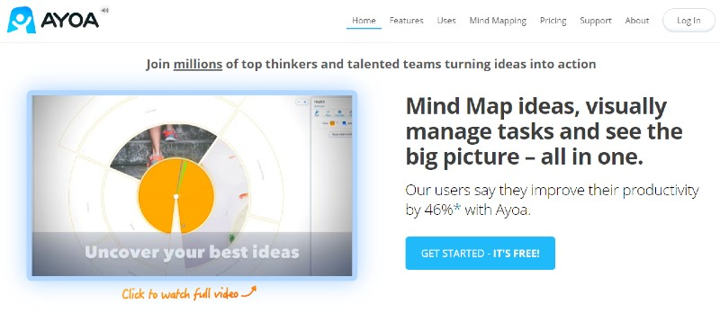 Ayoa - Best Mind Mapping Software