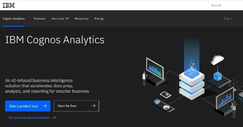 IBM Cognos - Best Data Analytics Software