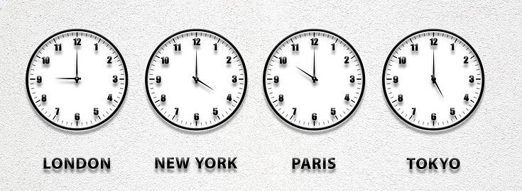When to advertise on social platforms in different time zones - Best Times for Your Business to Post on Social Media
