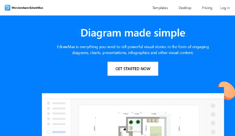 Edraw Max - The Best Flowchart Software