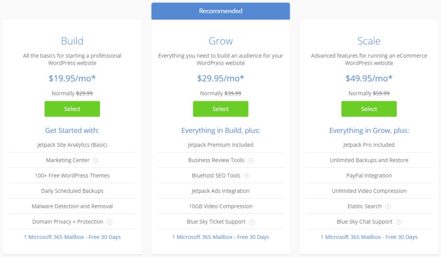 Bluehost managed WordPress hosting price