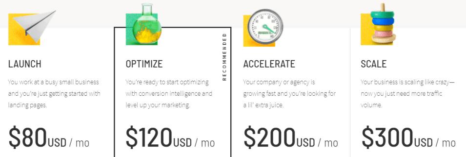 unbounce smart builder: pricing