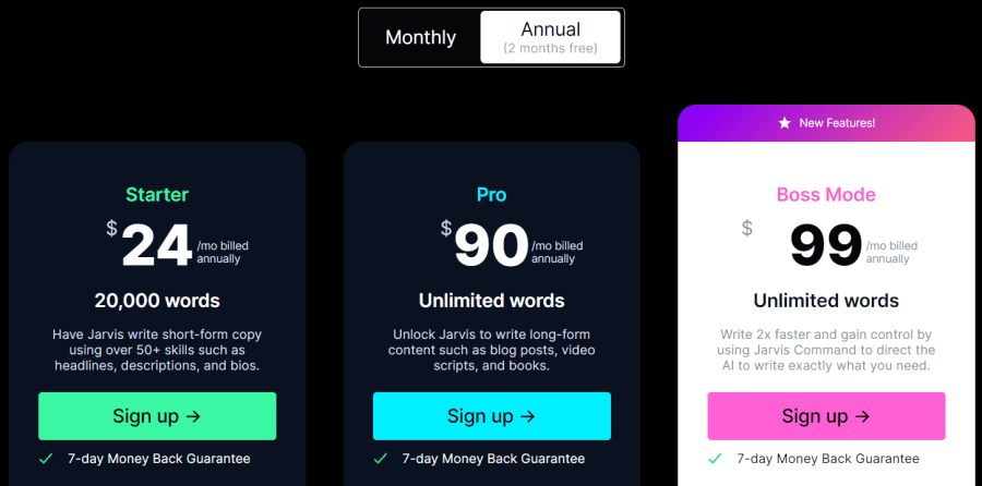 jarvis.ai annual plans