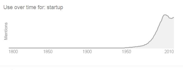 startup-metiopnms