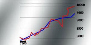 seo for startups chart