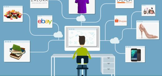 Online Selling : India : Startup Sutra