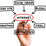 10 Steps To Start An Online Business In Nigeria