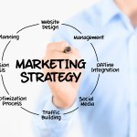 4 Underused Marketing Strategies That Gets Results