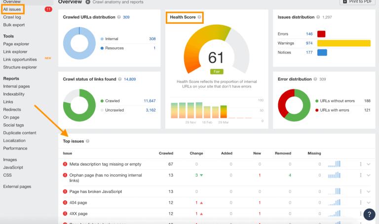 site audit tool in ahrefs