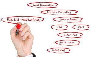 Marketing (Bild: Pixabay)