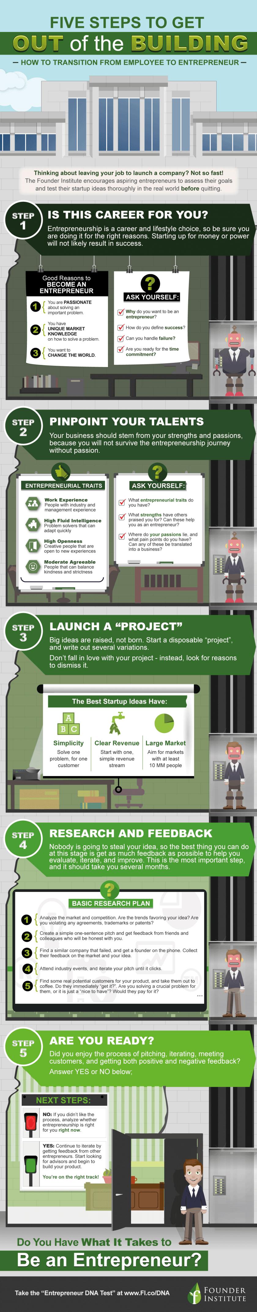 infografik-entrepreneur-werden