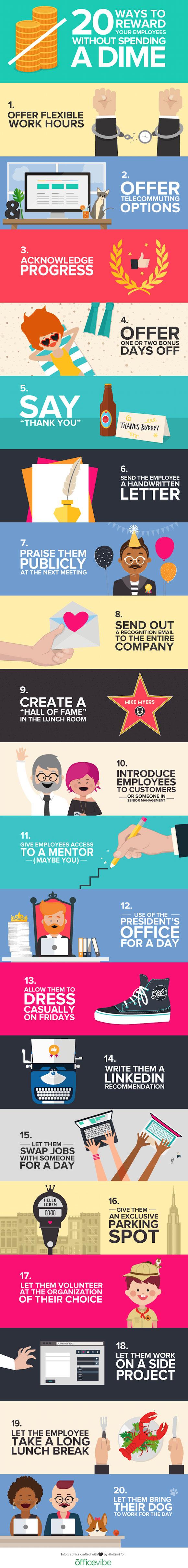 Infografik 20 Wege zur Steigerung der Arbeitsmotivation (Bild: OfficeVibe)
