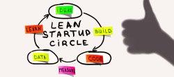 Was bedeutet eigentlich … Lean StartUp?