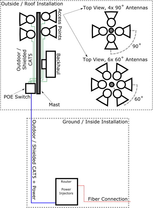 related with uverse fiber wiring diagram