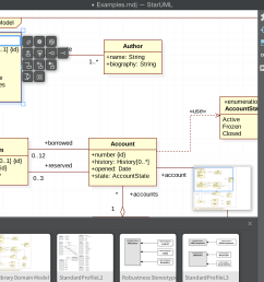 example of sequence diagram in java [ 2524 x 1200 Pixel ]