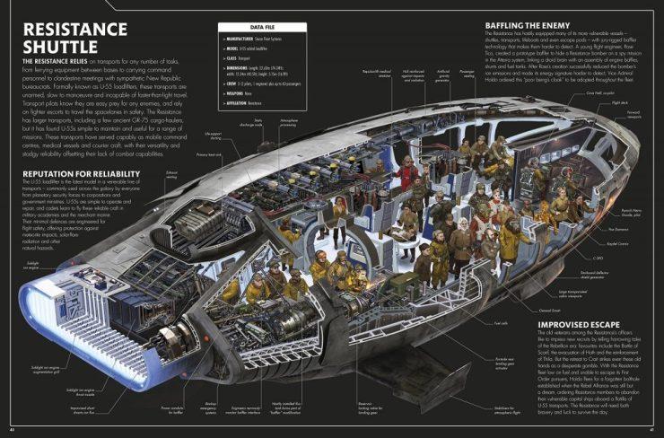 Resistance Shuttle pagina