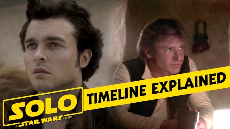 The Timeline of Solo: A Star Wars Story Explained 1