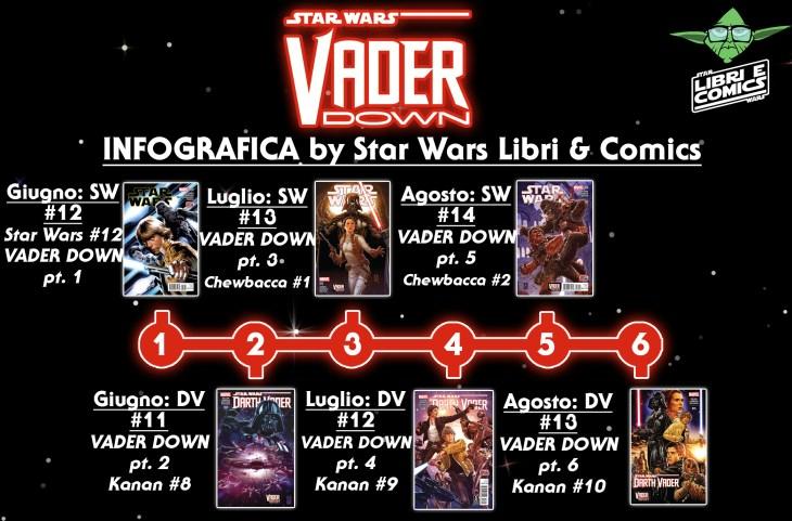 Vader colpito infografica V2
