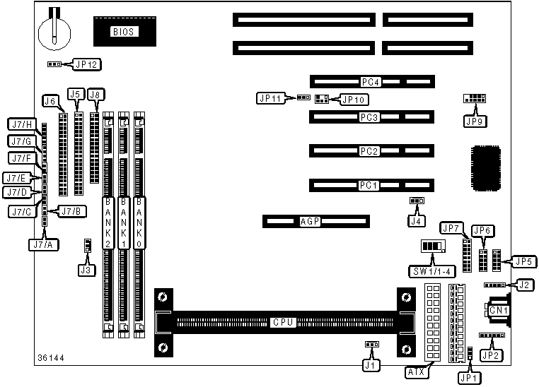 P2BLX (REV. A+) Motherboard Settings and Configuration