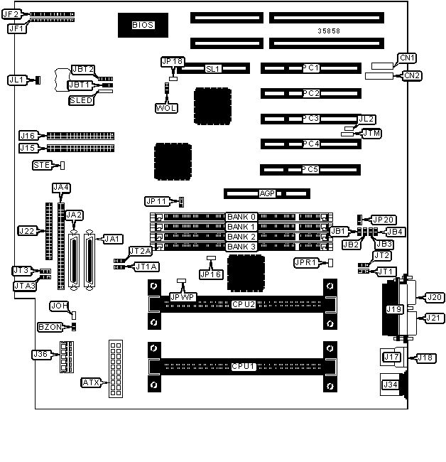 S2DGU Motherboard Settings and Configuration