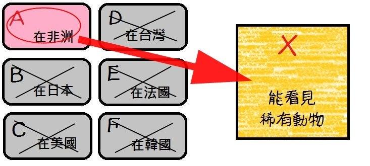 中國語「除非~才・・・」の用法   面白きことは良きことなり!~臺灣生活と外國語學習日記(たぶん)~