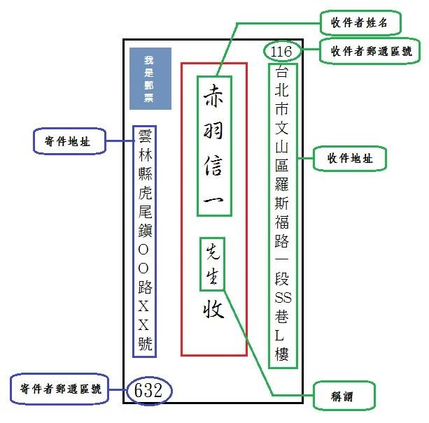 信封的寫法|教科書にもない臺灣中國語