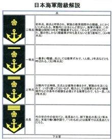 二等兵軍曹階級 軍隊の階級とは – Amandata