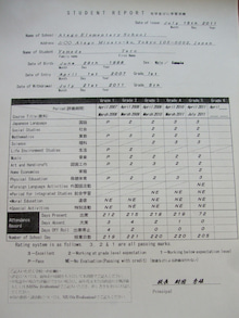 アメリカ駐在の準備 英文の成績証明書|ももりんごのブログ