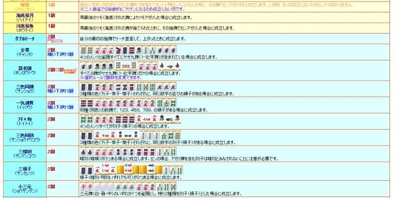 まうじぃのブログ