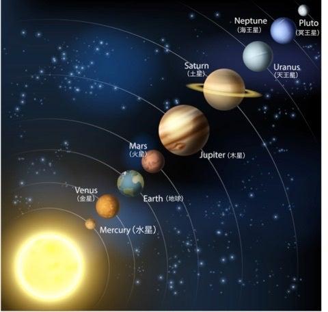水星の逆行〜大事な時は今!! | misaのブログ