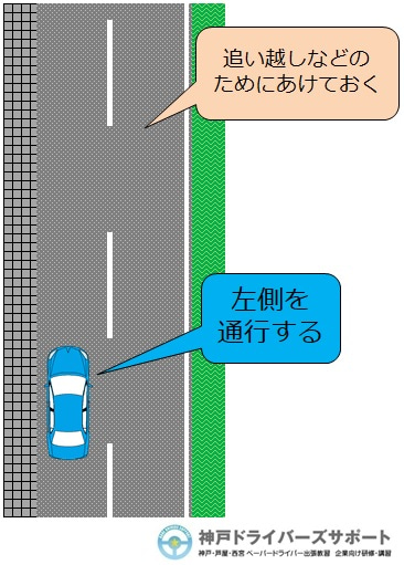 1分學習 交通ルール塾22 | 神戸で交通安全を願う社労士のブログ