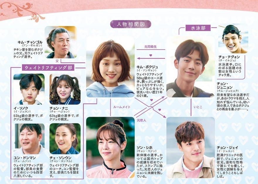 韓国ドラマ「恋のゴールドメダル~僕が恋したキム・ボクジュ」 | ウェルカムベイベー~妄想ヌナのひとりごと~