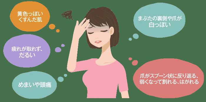 貧血の原因と改善方法   除霊浄霊札幌