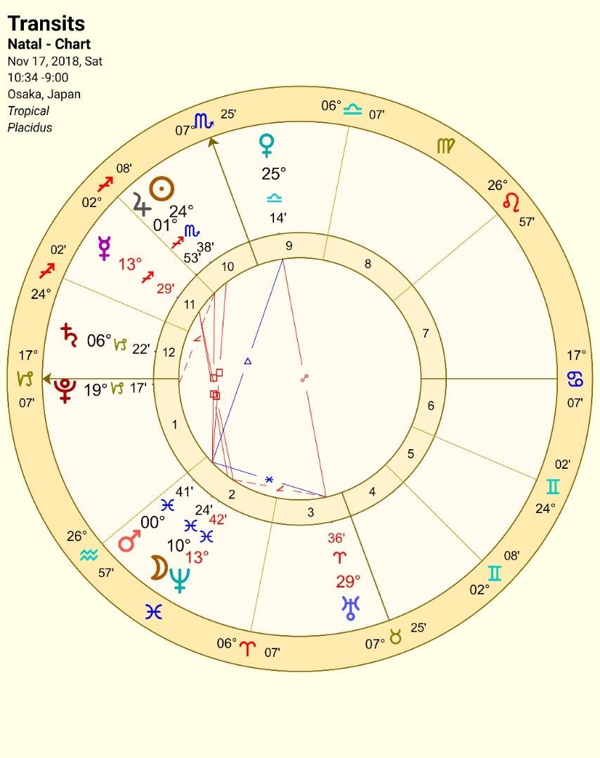 今日から水星逆行スタート | ☆星読みとHappyLifeと私☆