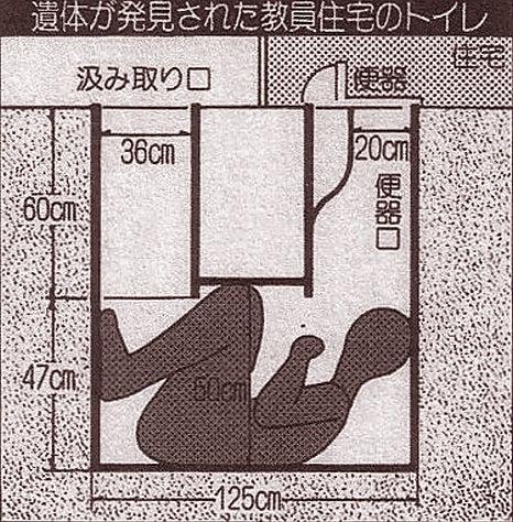 福島女性教員宅便槽內怪死事件(平成元年2月)   雑感