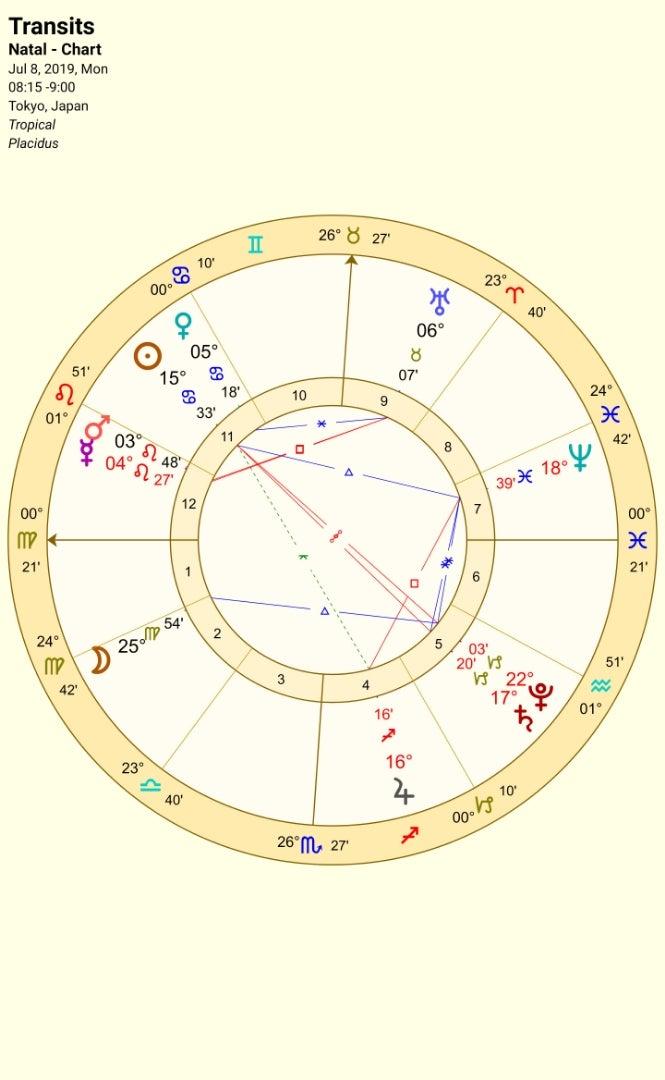 水星逆行してまっせー(笑) | ☆星読みとHappyLifeと私☆