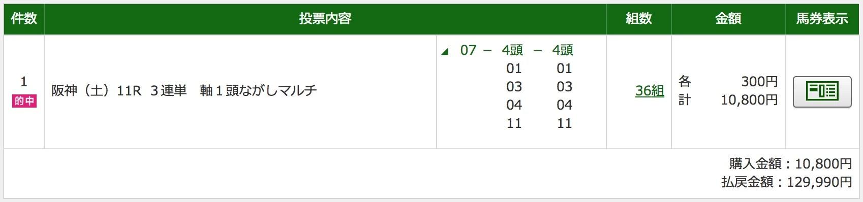 香港カップ2019香港ヴァーズ2019香港スプリント2019香港マイル2019予想&データ分析   初めて競馬をする方へ ...