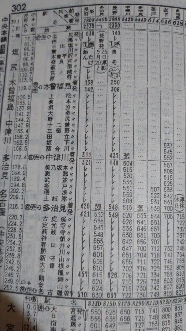 1964年時刻表 中央本線,小海線 | 伊勢守の鉄道博物館