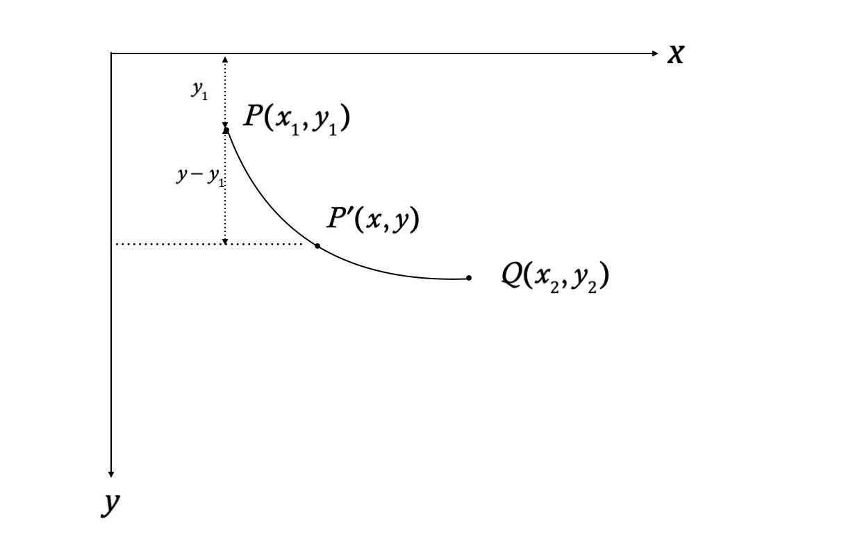 変分法による最速下降曲線の求め方 | てっぃちMarshの數學(Mathematics)教室
