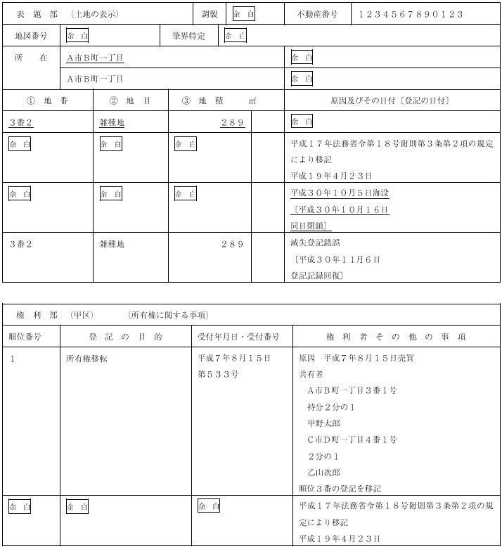 登記申請書例ビフォーアフター⑰(プラスアルファもあります。)   中山祐介の土地家屋調査士・測量士補 ...