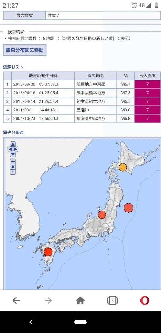 地震 予言 前兆