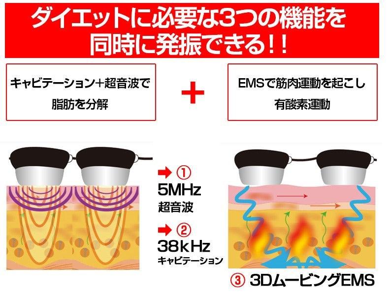 施術で使用する痩身機器について   大阪梅田・中崎町駅徒歩5分 ...