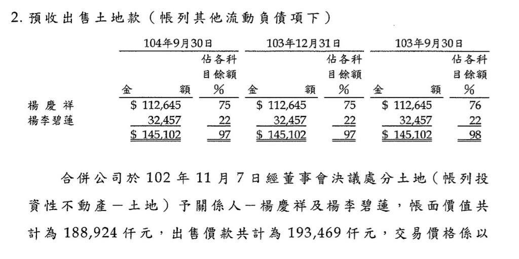 可寧衛(8422) - 臺灣事業廢棄物處理大廠 | 財報狗洞見股票討論區與分析